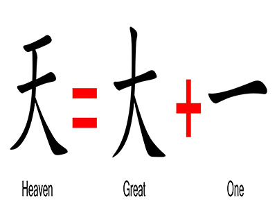 What are some good methods to learn Chinese?